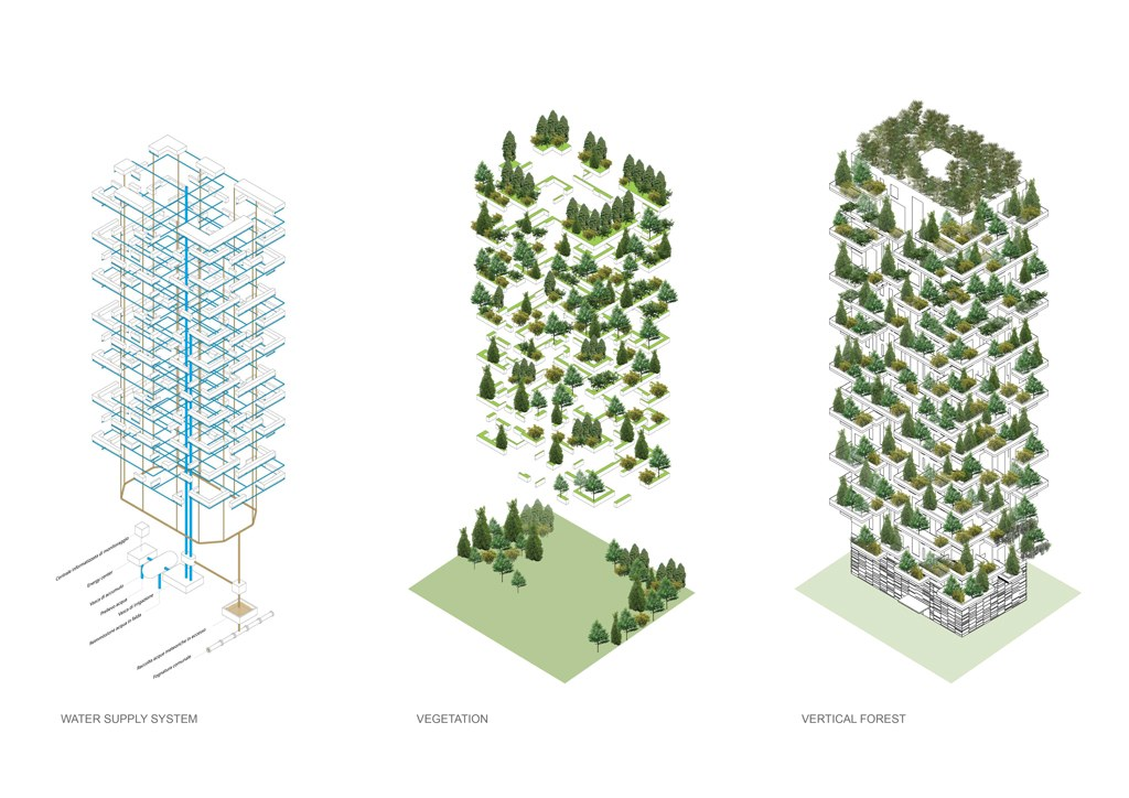 This Apartment Complex Is A Vertical Forest Hosting 900 Trees & More Than 2,000 Plants...
